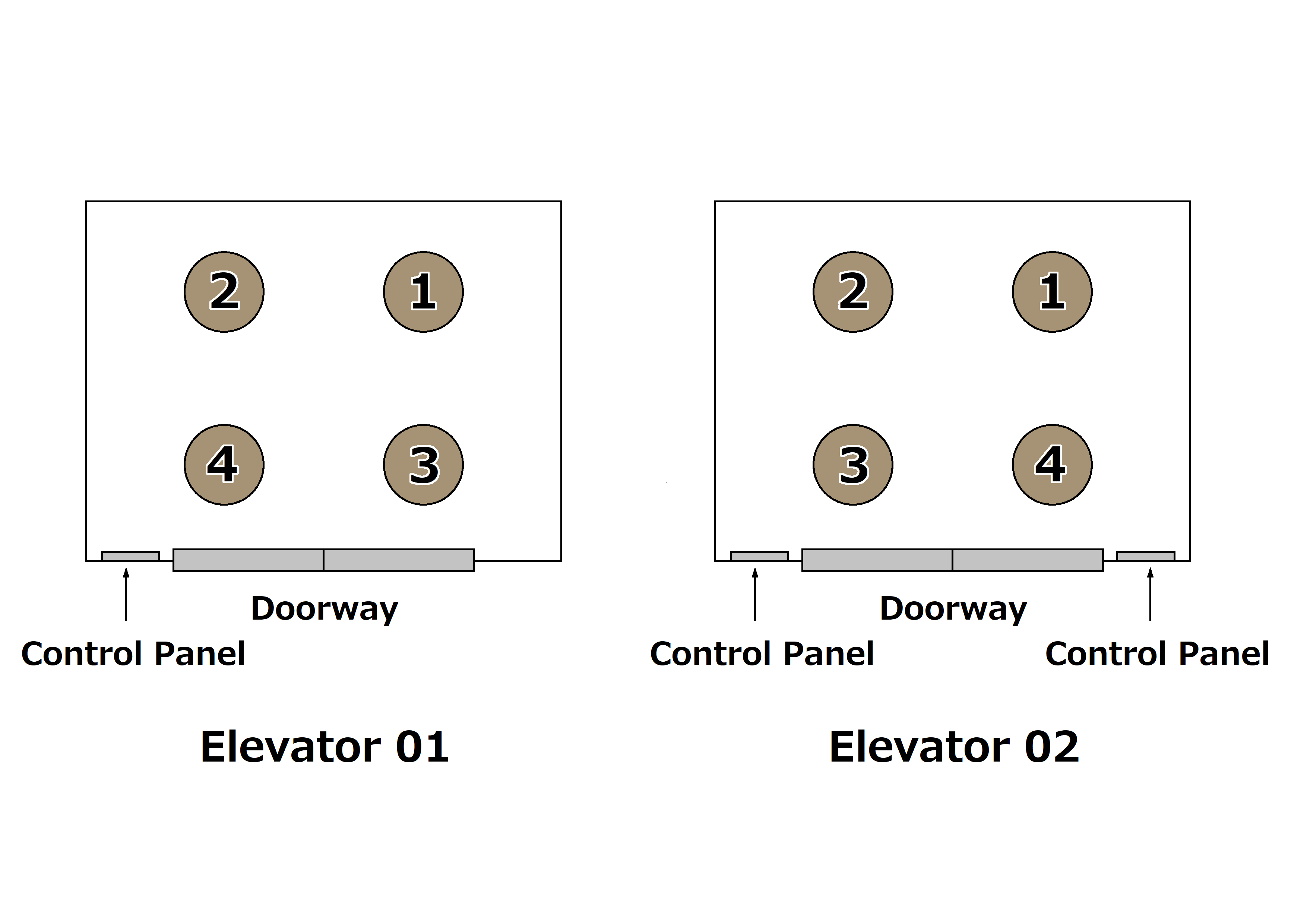 in The Elevator(エレベーターの上座/下座)