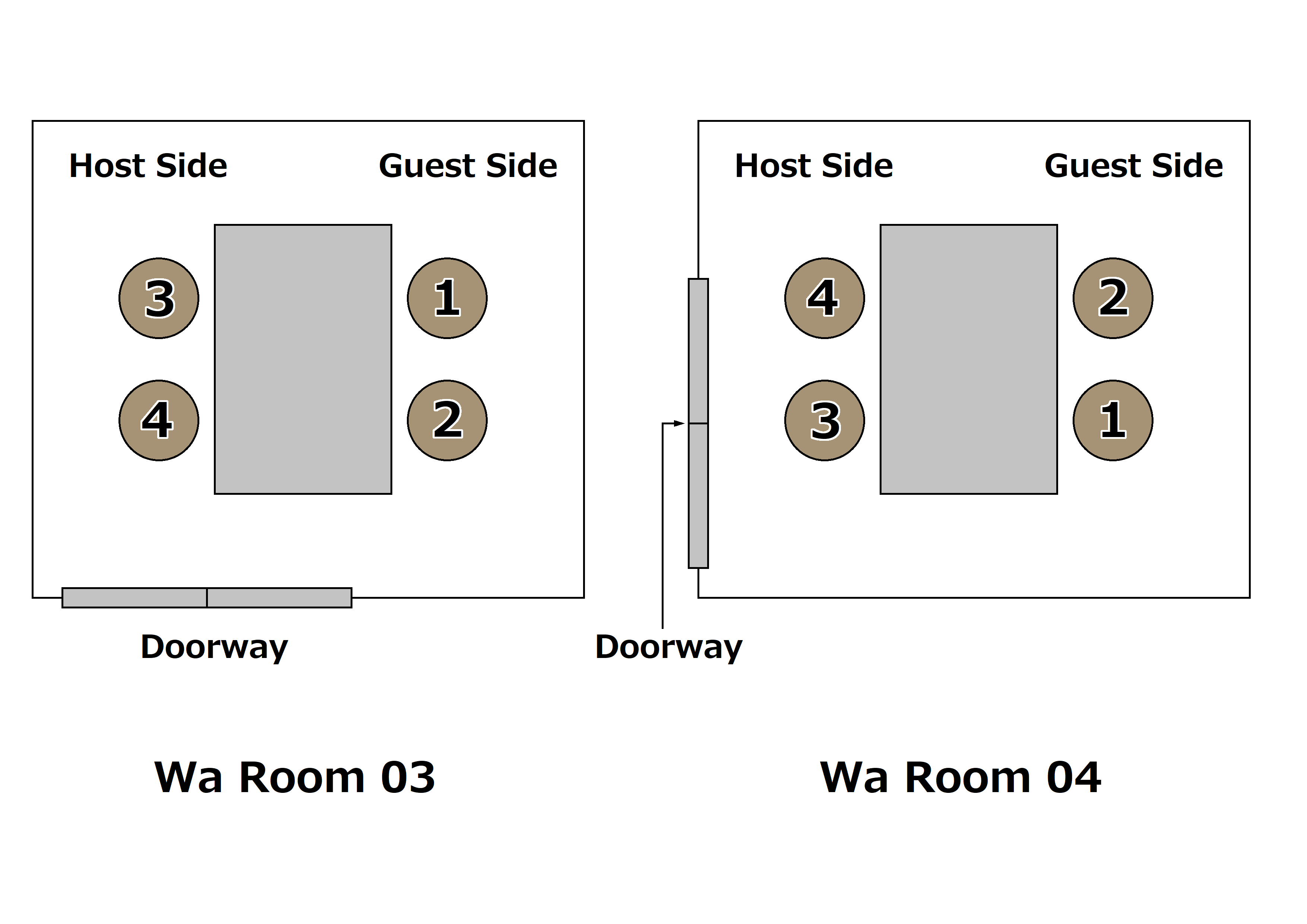 in The Wa Room ㈪(和室の上座/下座㈪)