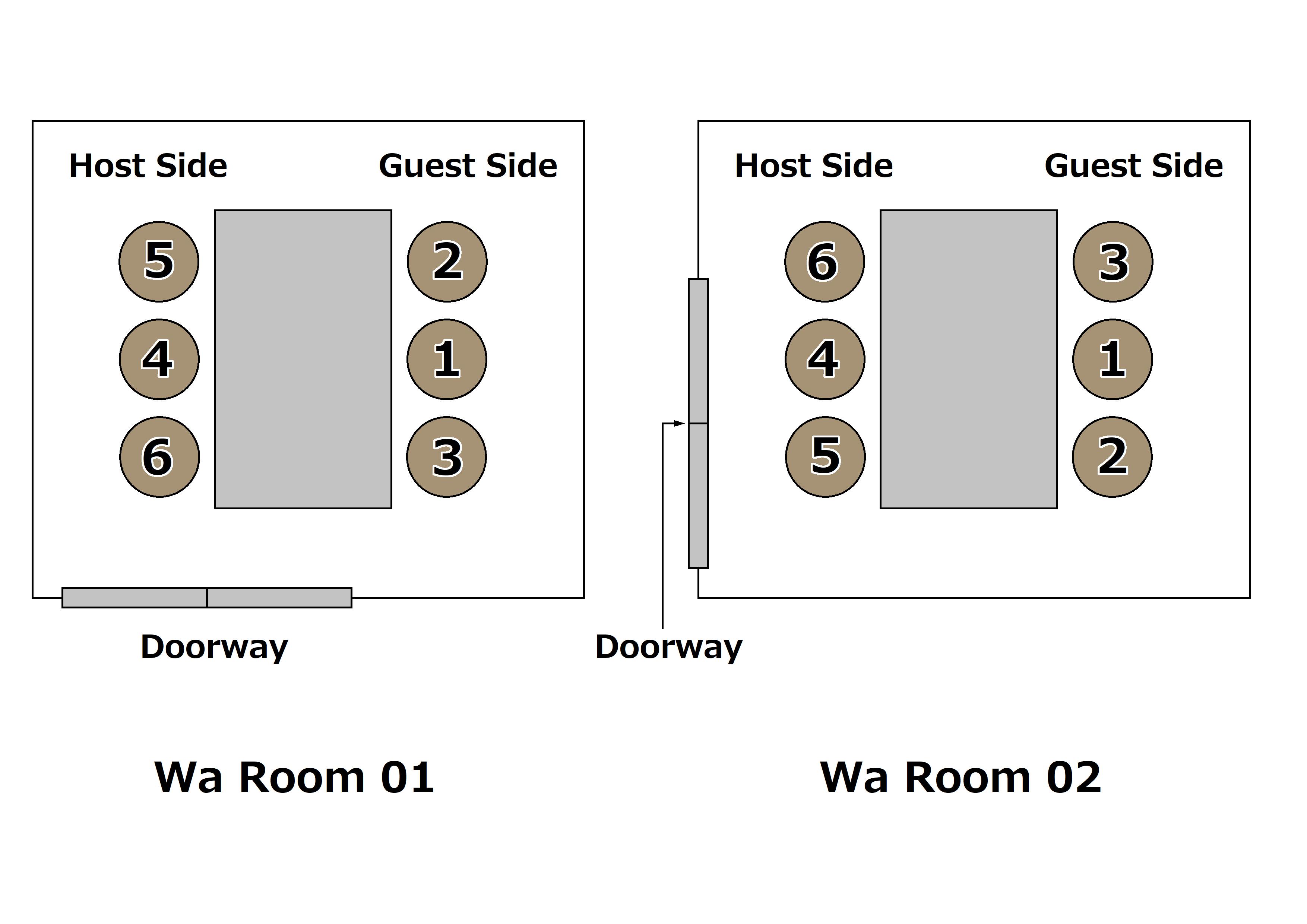 in The Wa Room ㈰(和室の上座/下座㈰)